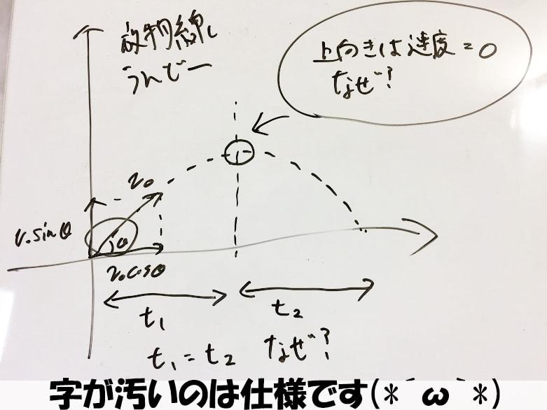 物理放物線運動