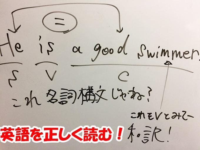 英語を正しく読む