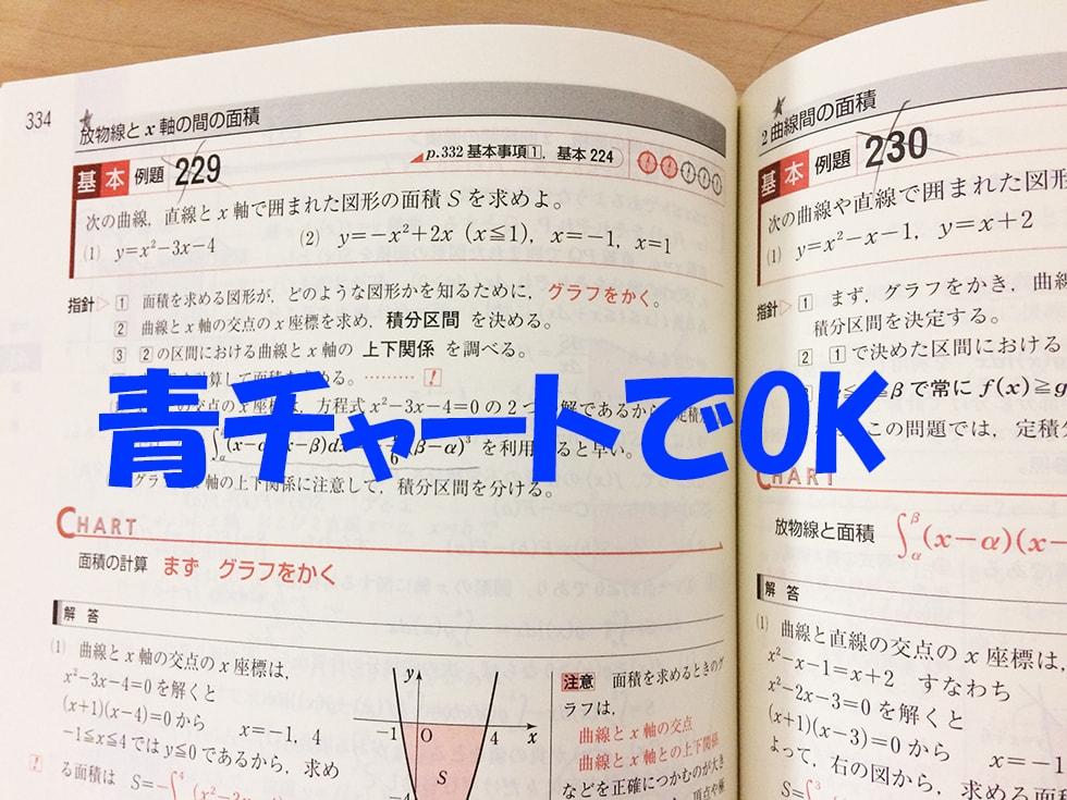 青チャート数2b