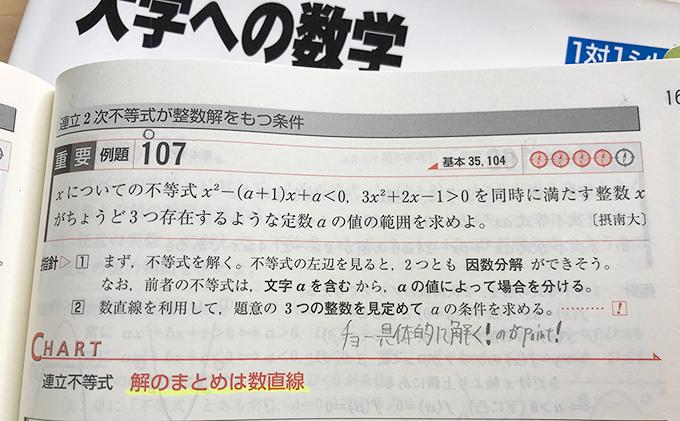青チャート例題コンパス4