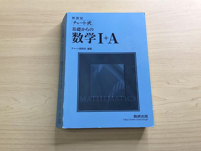 青チャート数学1A