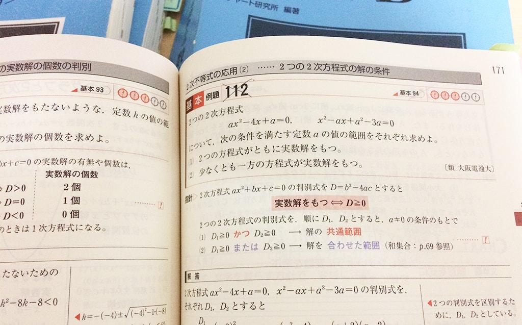 青チャート-コンパス