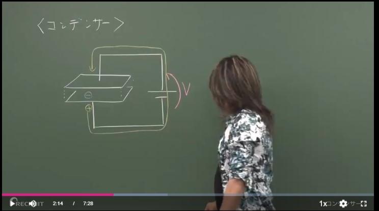 物理のエッセンス電磁気難しい3