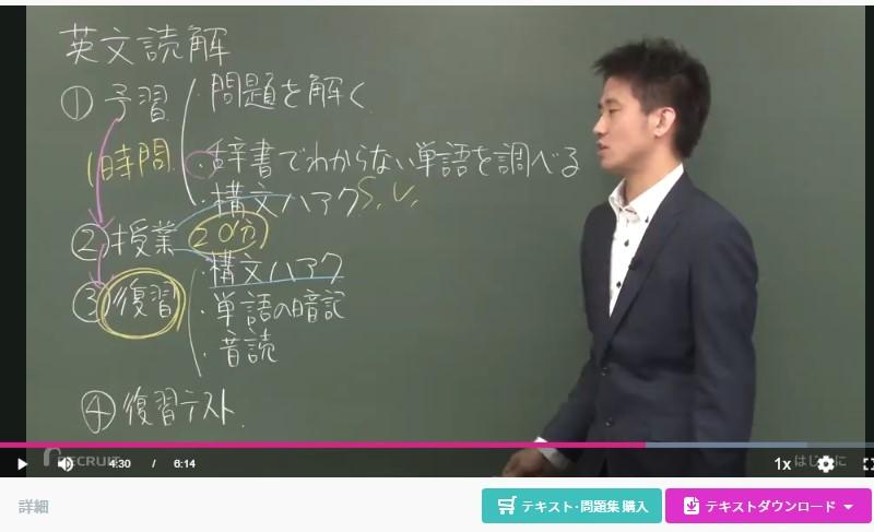 スタディサプリ読解編